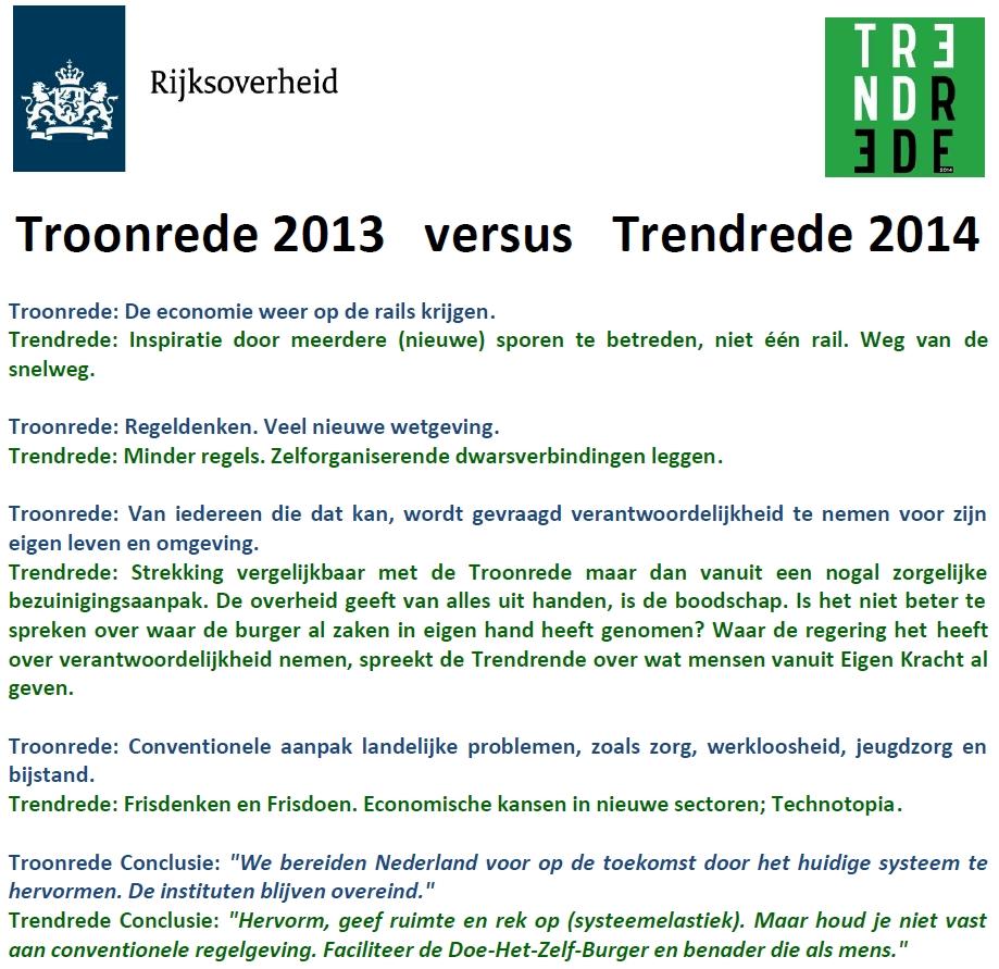 Troonrede 2013  versus  Trendrede 2014